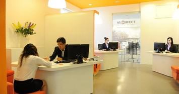 VNDirect bị xử phạt do cho khách hàng mua chứng khoán khi chưa đủ tiền