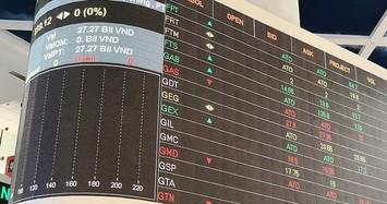 Chứng khoán ngày 9/3: Cổ phiếu nào được khuyến nghị?