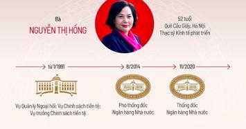Chính thức có nữ Thống đốc Ngân hàng Nhà nước VN đầu tiên