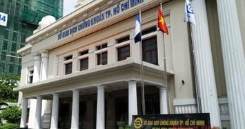 Quyết định thanh tra sàn giao dịch chứng khoán TPHCM