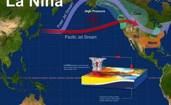 Hiện tượng La Nina trở lại mang đến thảm họa khủng khiếp như nào?