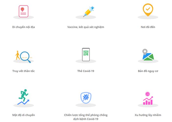 Ly giai nguyen nhan PC-Covid khong thay the app chong dich o dia phuong-Hinh-2