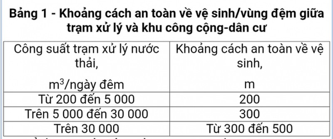 Xay tram xu ly nuoc thai: Cu dan Melosa Garden khieu nai Nha Khang Dien nhung gi?-Hinh-3