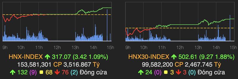 VN-Index bat ngo thu hep da tang sau phien ATC-Hinh-2