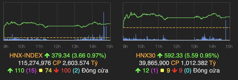 VN-Index that bai chinh phuc moc 1.400-Hinh-2