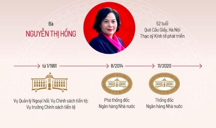 Chinh thuc co nu Thong doc Ngan hang Nha nuoc VN dau tien