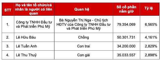 SeABank len san HoSE voi dinh gia hon 20.000 ty dong co phu hop?