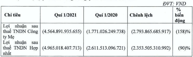 Vietnam Airlines noi gi ve con so lo khung quy 1/2021?