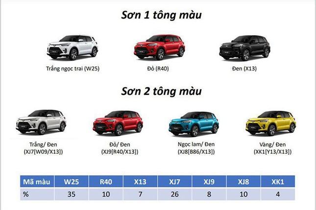 Xem SUV do thi gia re cua Toyota tu 450 trieu dong-Hinh-10
